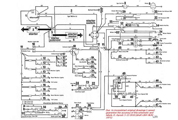 1977 Mgb Fuse Box Wiring : Mg midget wiring diagram imageresizertool