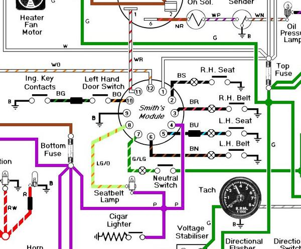 1973 Triumph Tr6 Wiring Diagram  Wiring Diagram Pictures