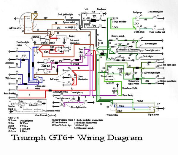 Porsche 914 6 Wiring Diagram additionally 2005 Audi A4 Cabriolet Owners Manual besides Carrier Air Conditioner Wiring Diagram Free Download in addition 1974 Dodge Motorhome Wiring Diagram together with Mini Cooper Engine  partment Diagram. on 1976 triumph spitfire wiring diagram