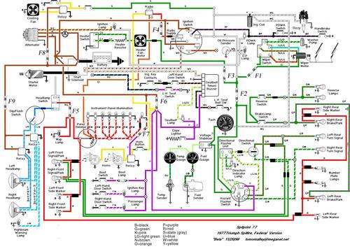 1974 mg midget wiring diagram dual battery system boat 6 14 artatec automobile de 1975 rh best34 dashboardklepje nl