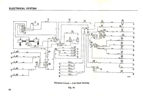 Wiring Diagrams Early Cars Spitfire & GT6 Forum Triumph