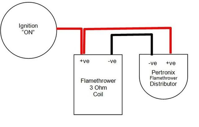 Installing a Petronix Flamethrower Distibutor and Coil