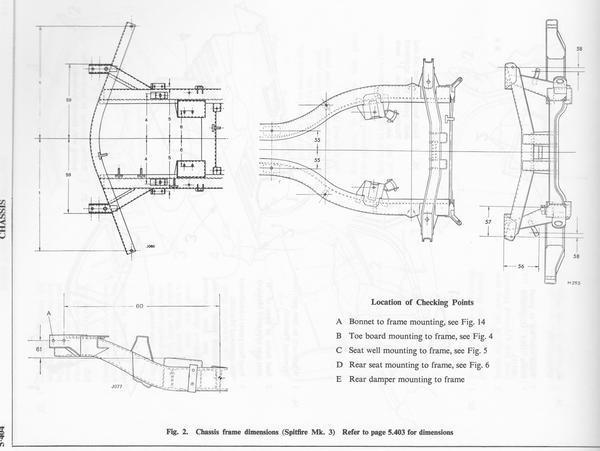 Frame Damage/Repair Advice : Spitfire & GT6 Forum