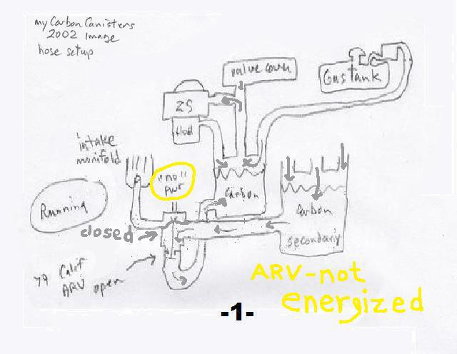 ZS Bypass Value without Vacuum Retard (Page 6) : Spitfire