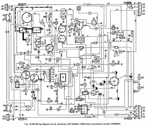 1974 Triumph Tr6 Wiring Diagram. Diagrams. Wiring Diagram