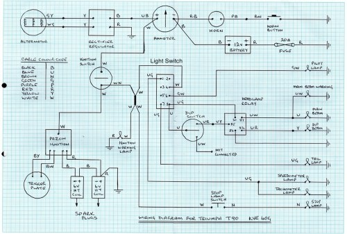 small resolution of wiring diagram triumph t90 simple wirings