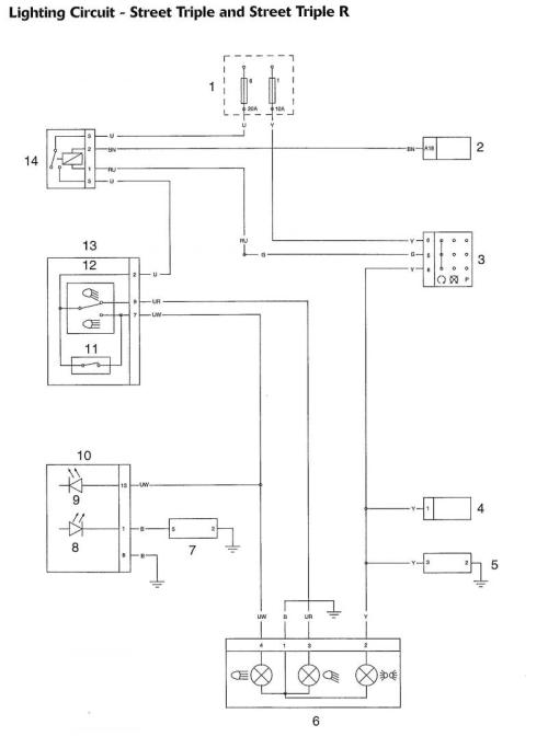 small resolution of tiger 1050 wiring power schematic wiring diagram autovehicle tiger 1050 wiring power schematic