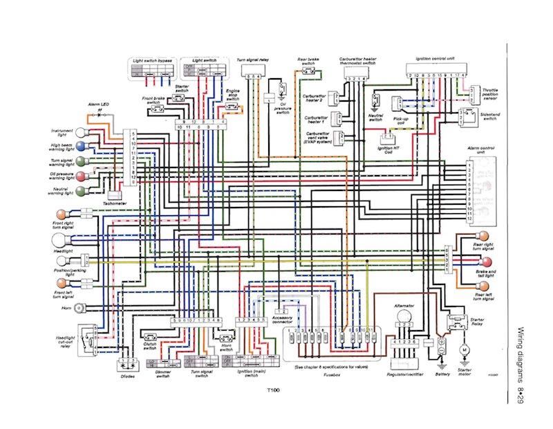 Diagram 2012 Triumph America Wiring Diagram Full Version Hd Quality Wiring Diagram Diagramgodbyc Ligaa It