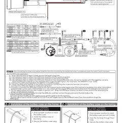 Triumph Wiring Diagram Electric Scooter Throttle Street Twin Aftermarket Tacho Forum Rat
