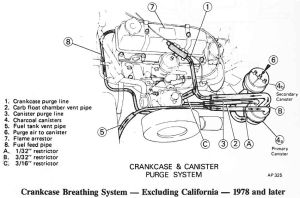 Triumph Spitfire Emissions Systems