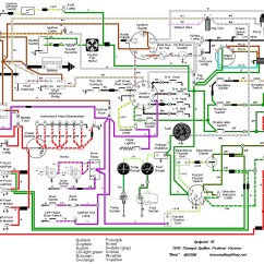 Best Automotive Wiring Diagrams 3 Phase Motor Control Diagram Lamp Car Schematic Carmate Trailer Library Portable Air Conditioner 1971 Oldsmobile 442