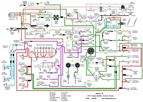 small resolution of basic motorcycle wiring harness triumph free download wiring triumph motorcycle ignition switch wiring diagram free download