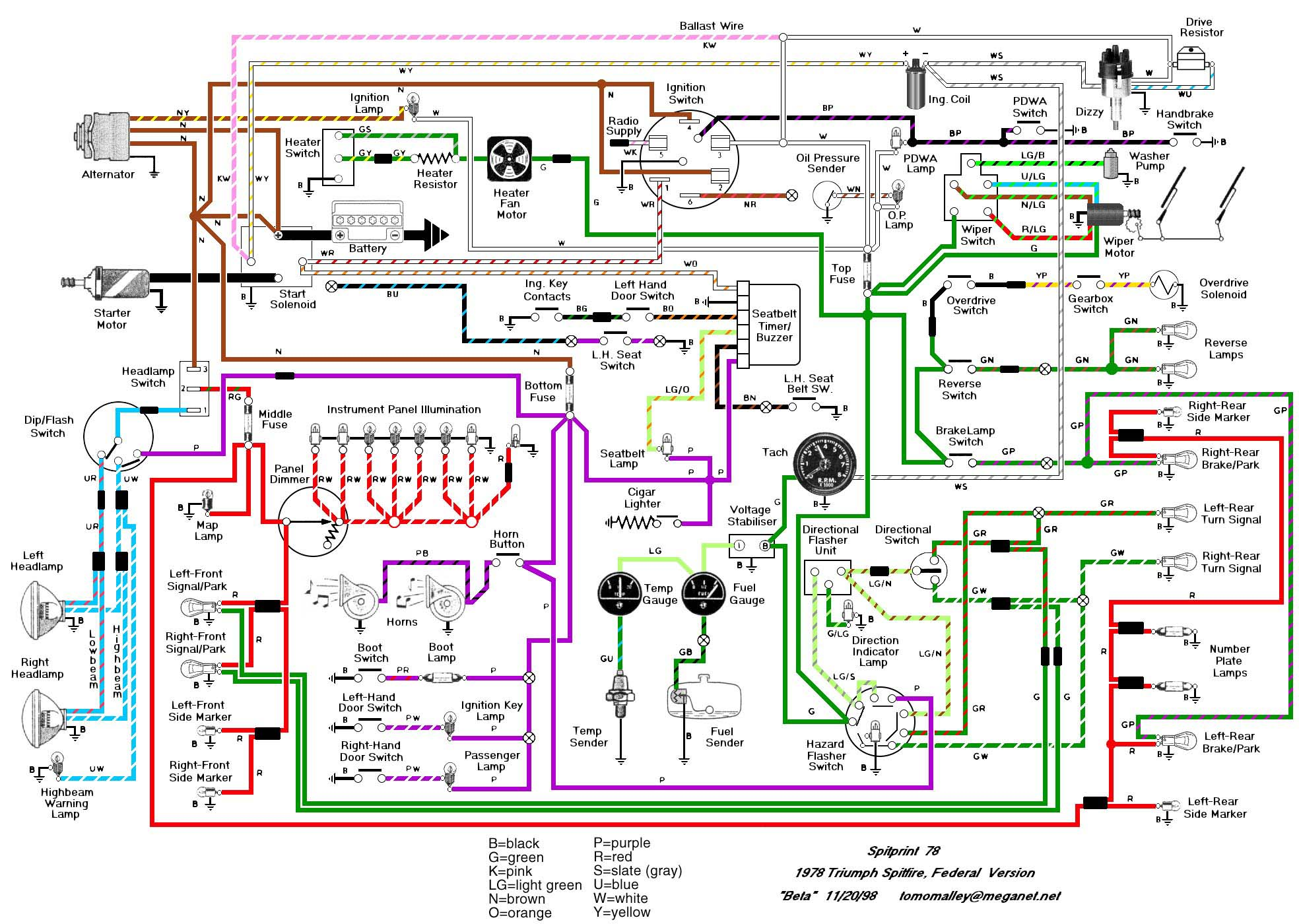 wiring diagram for triumph tr8 ford fairlane wiring diagram elsavadorla