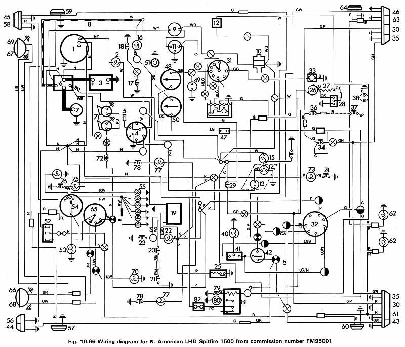 spitfire 1500 wire harness diagram