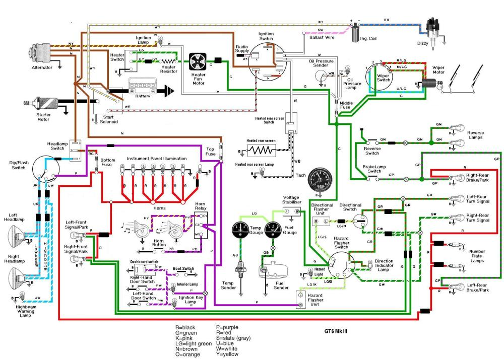 medium resolution of mgb headlight wiring diagram wiring diagram origin mgb vacuum diagram 1977 mgb wiring harness diagram wiring