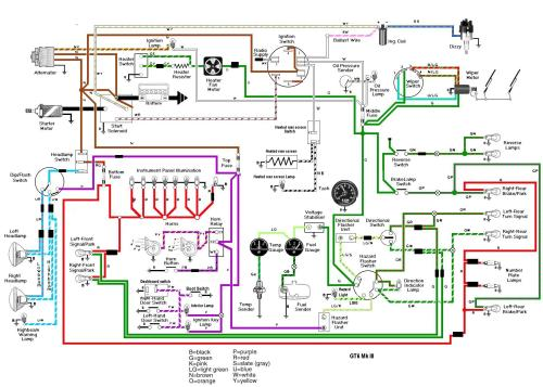small resolution of mini wiring diagrams wiring diagram source rover mini spi wiring diagram rover mini wiring diagram