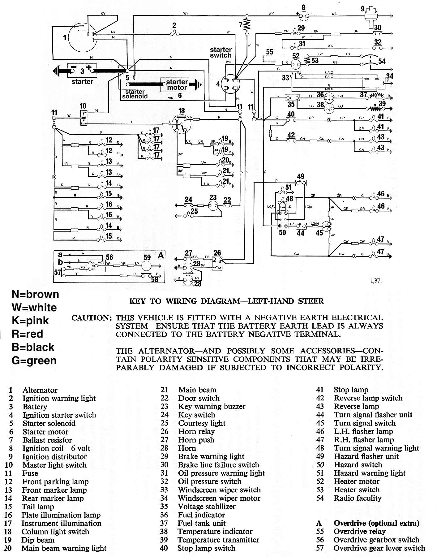 Wiring Schematics And Diagrams Triumph Spitfire GT6 Herald