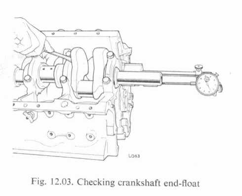 Rear Engine Triumph Ajs Engine Wiring Diagram ~ Odicis