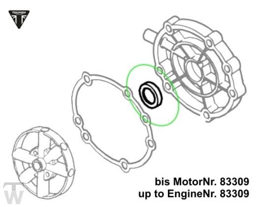Triumph Speed Triple Simmerring Zentrifuge Typ I (Kit
