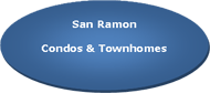 Condos and Townhouses for sale in San Ramon