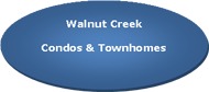 Townhouses and Condos in Walnut Creek