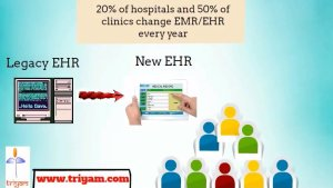 Video EHR Transition