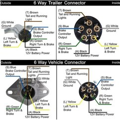 Wiring Diagram For 7 Pin Trailer Connector Pontoon Boat Prong Wire Harness 6 Way All Data