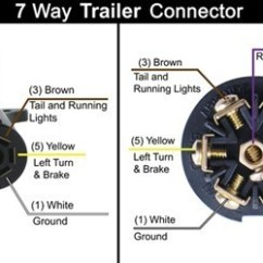 Trailer Wiring Harness Diagram 7 Way Vehicle Light Round Connector Schematic Prong Online Telephone Plug Pin