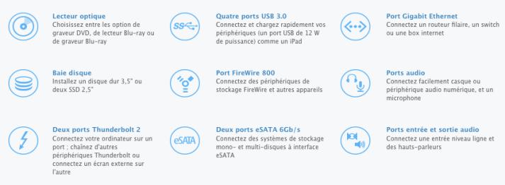 Echo 15+ Thunderbolt 2 Dock - Points forts