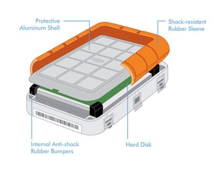 Disque dur Lacie - 4 niveaux de protection robuste