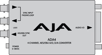 CONVERTISSEUR AUDIO A/D ET D/A.-4-ch. Bi-directionnel AJA