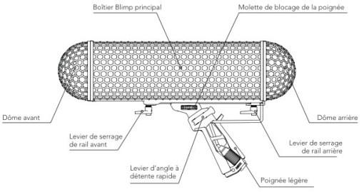 BONNETTE RODE BLIMP