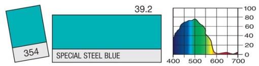 FILTRE LEE FILTERS 354 SPECIAL STEEL BLUE (feuille)