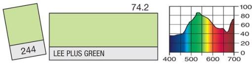 FILTRE LEE FILTERS 244 LEE PLUS GREEN (feuille)