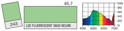 FILTRE LEE FILTERS 243 LEE FLUOR 3600K (feuille)