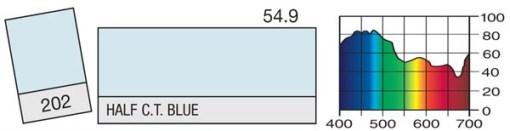 ROULEAU DE FILTRE LEE FILTERS 202 1/2 CT BLUE