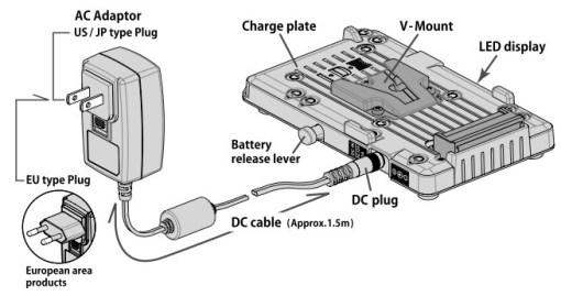 CHARGEUR IDX VL-PVC1