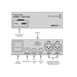 CONVERTISSEUR BLACKMAGIC TERANEX MINI HDMI TO SDI 12G