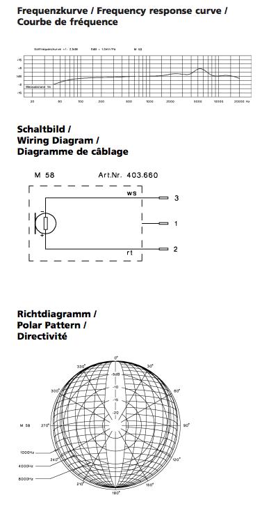 MICRO BEYER M58
