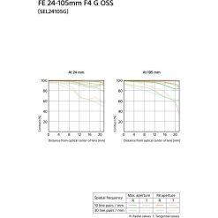 ZOOM SONY 24-105 MM F/4 FE G OSS