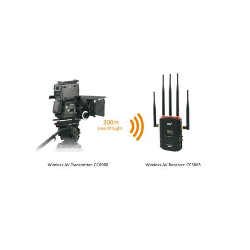 LIAISON VIDEO HF CVW PRO800KIT