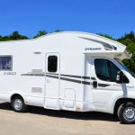 FIAT DUCATO Camper-Van Dynamic by tropicalcubanholiday.com