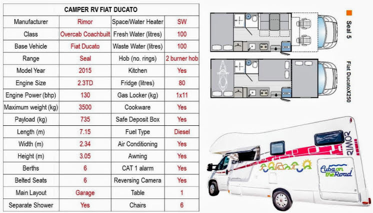 FIAT DUCATO Camper Van inside by tropicalcubanholiday.com