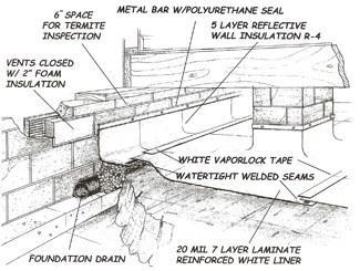 » Atlanta crawl space waterproofing with the Dry-Tec crawl