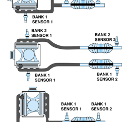 2003 Cadillac Cts Engine Diagram Home Electrical Wiring Diagrams Australia P0430 – Catalytic Converter System, Bank 2 -efficiency Below Threshold Troublecodes.net