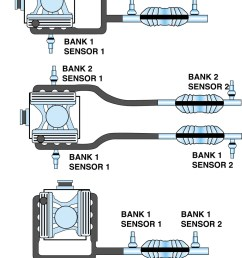 p0430 catalytic converter system bank 2 efficiency below rh troublecodes net bank 2 sensor 1 diagram ford 500 bank 2 oxygen sensor location [ 1050 x 2097 Pixel ]
