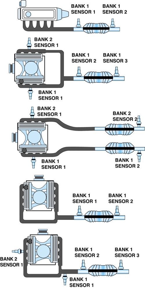 small resolution of p0430 catalytic converter system bank 2 efficiency below rh troublecodes net bank 2 sensor 1 diagram ford 500 bank 2 oxygen sensor location