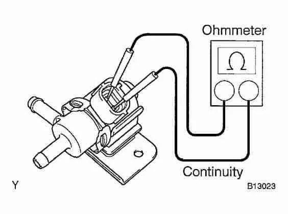 Acura Obd2 Wiring Diagram P0498 Evaporative Emission Evap System Vent Control
