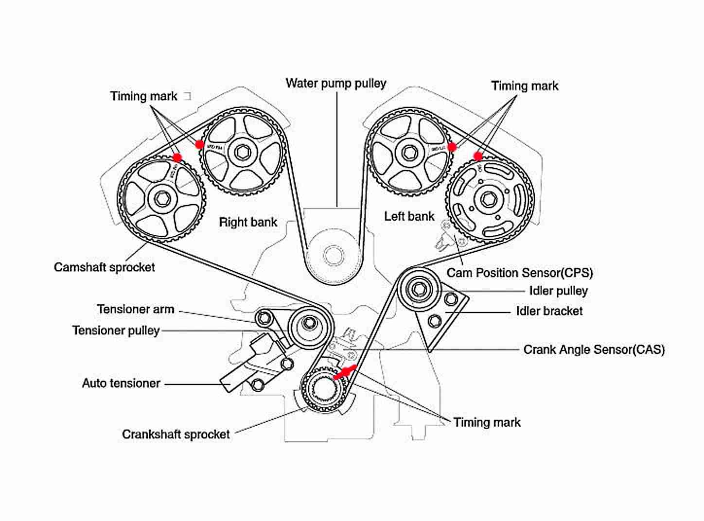 Cadillac Cts Engine Diagram