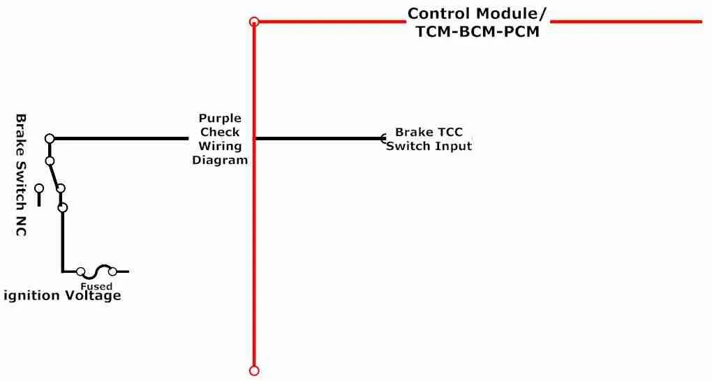 2001 dodge caravan tcm wiring diagram 2010 honda civic p0703 torque converter brake switch b circuit malfunction figure 1 tcc